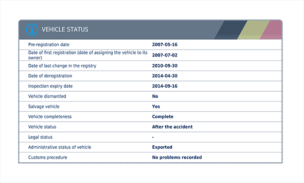 Statuses of a vehicle imported from Belgium, including the legal status, salvage and rebuilding information
