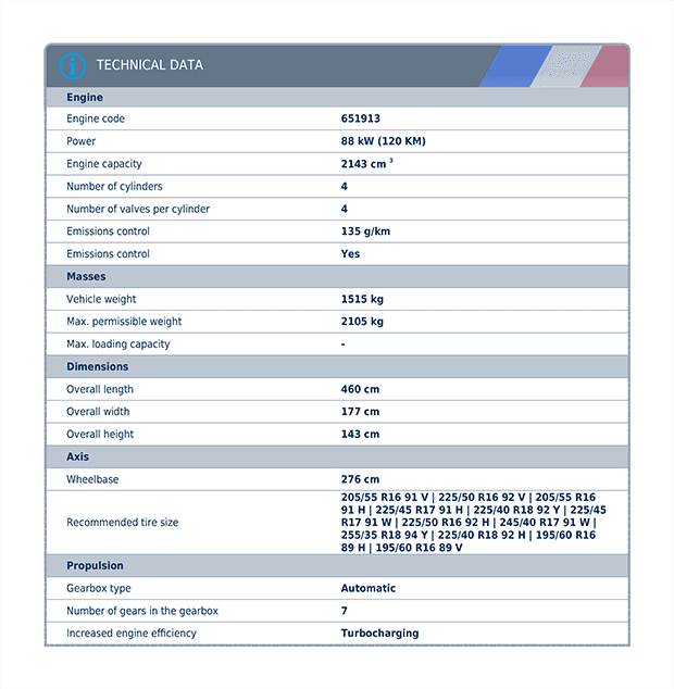 Precise technical data regarding the checked French vehicle, including engine data, weights of the vehicle, wheelbase and recommended tire size