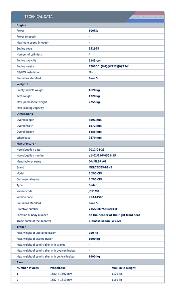 Detailed technical data of a vehicle imported from the Netherlands