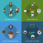 Car safety System