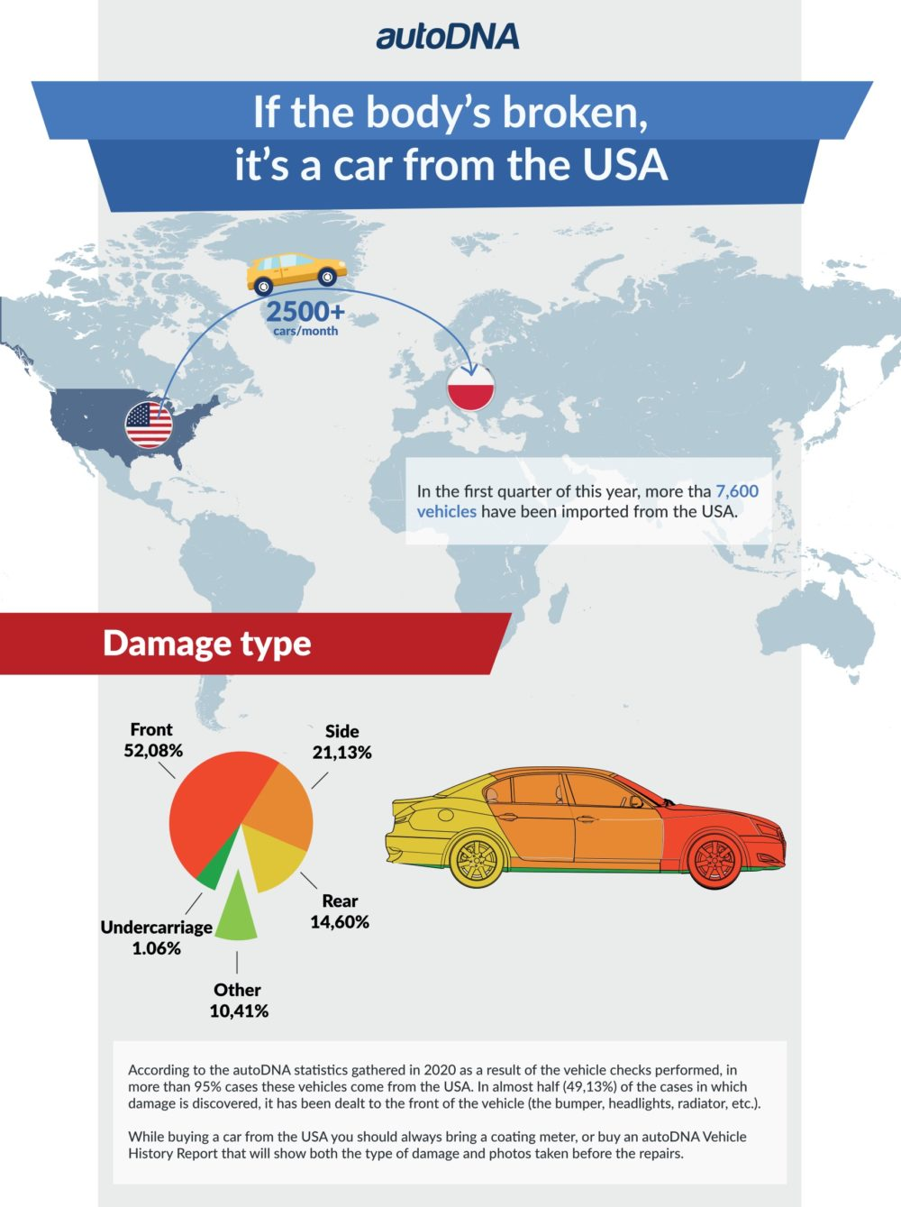 If the body's broken, it's imported car from the USA info2