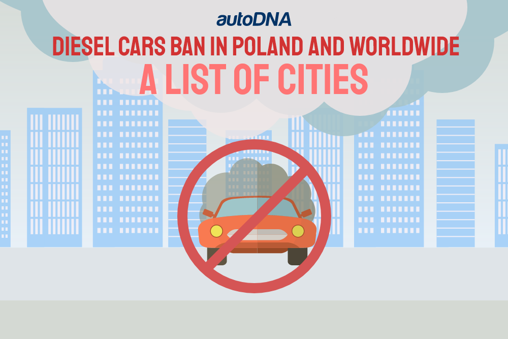 Diesel cars ban