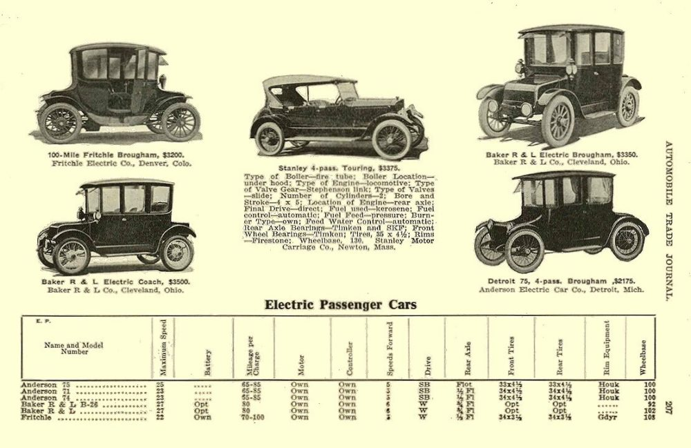electric cars in the usa in 1919